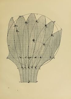 Gigot Sleeves Pattern